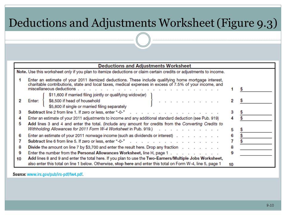 Printables 1099 Worksheet 1099 worksheet versaldobip davezan