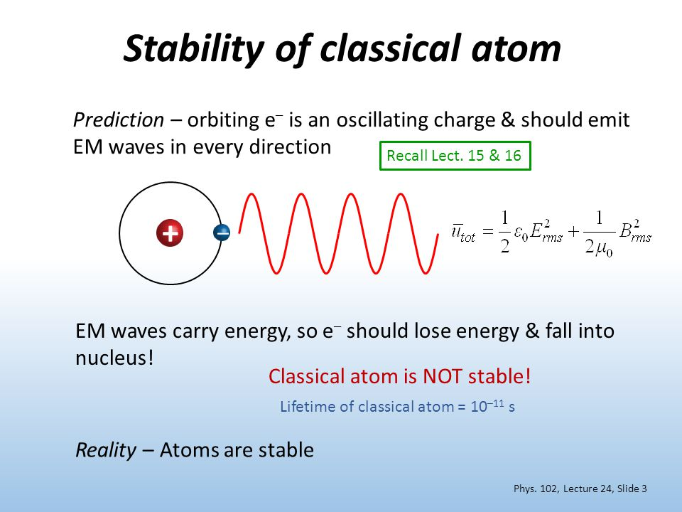 Stability of classical atom Prediction – orbiting e – is an oscillating charge & should emit EM waves in every direction + – Classical atom is NOT stable.
