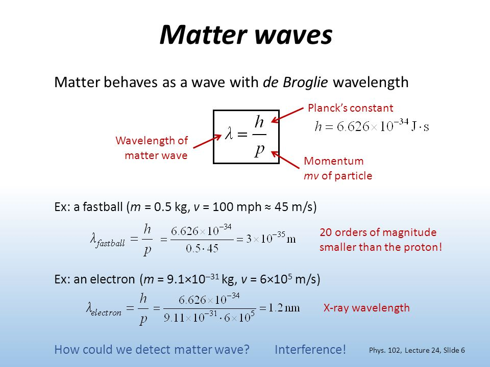 Matter waves Matter behaves as a wave with de Broglie wavelength Wavelength of matter wave Momentum mv of particle Planck's constant Phys.