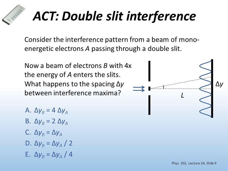 ACT: Double slit interference Consider the interference pattern from a beam of mono- energetic electrons A passing through a double slit.