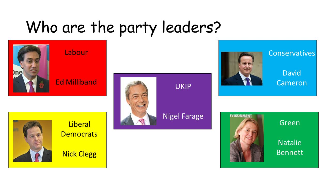 Who are the party leaders.