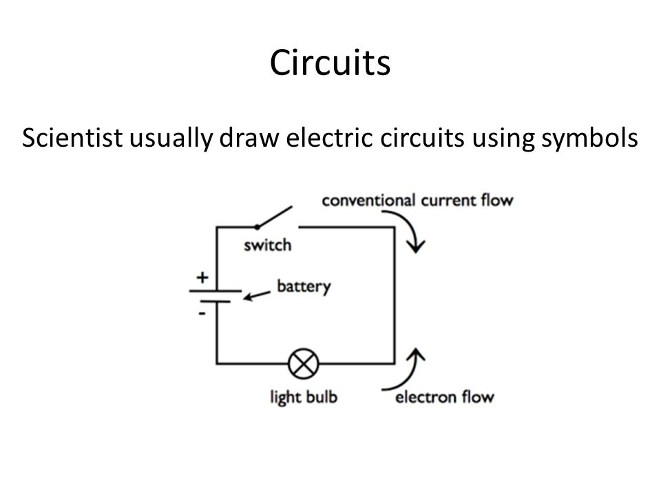 Circuits Scientist usually draw electric circuits using symbols