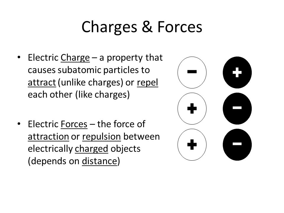 Charges & Forces Electric Charge – a property that causes subatomic particles to attract (unlike charges) or repel each other (like charges) Electric Forces – the force of attraction or repulsion between electrically charged objects (depends on distance)
