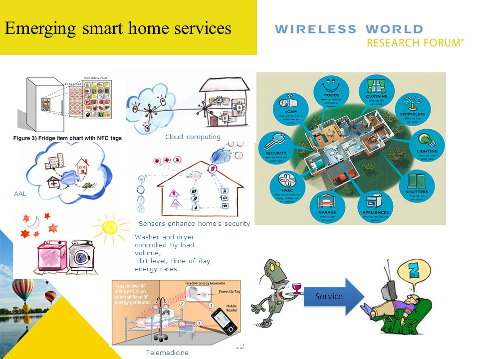 Emerging smart home services 12 Cloud computing Sensors enhance home's security AAL Washer and dryer controlled by load volume, dirt level, time-of-day energy rates Service Telemedicine