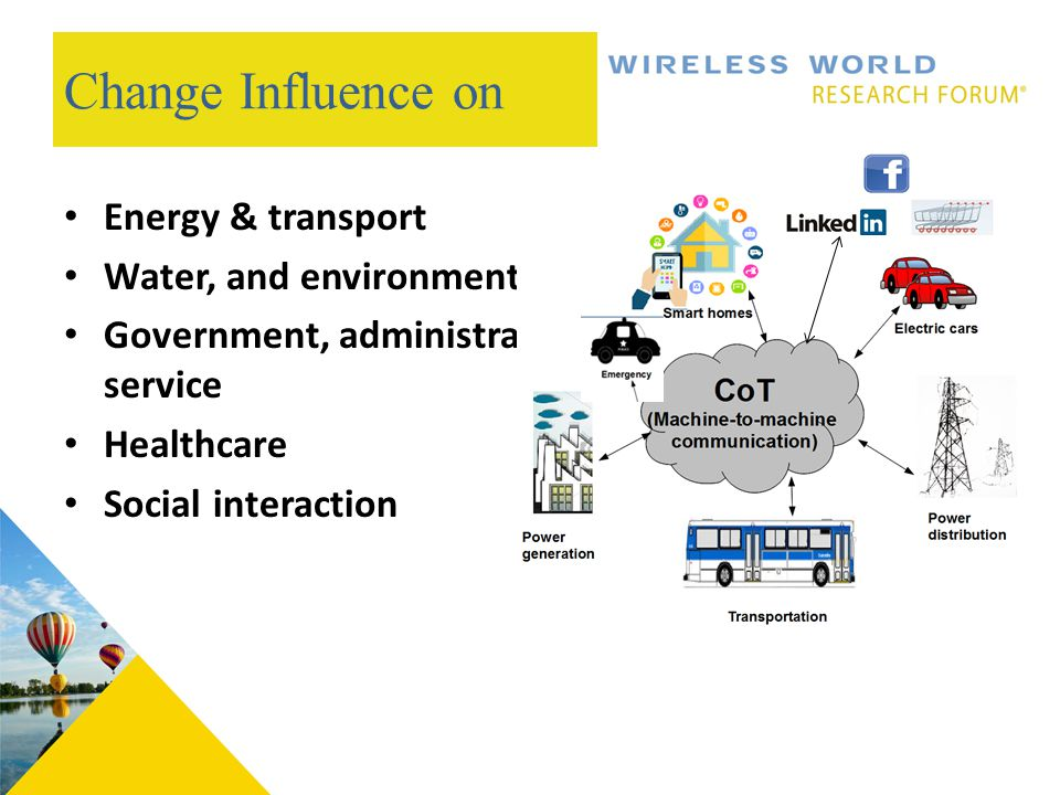 Change Influence on Energy & transport Water, and environmental monitoring Government, administration, and public safety service Healthcare Social interaction