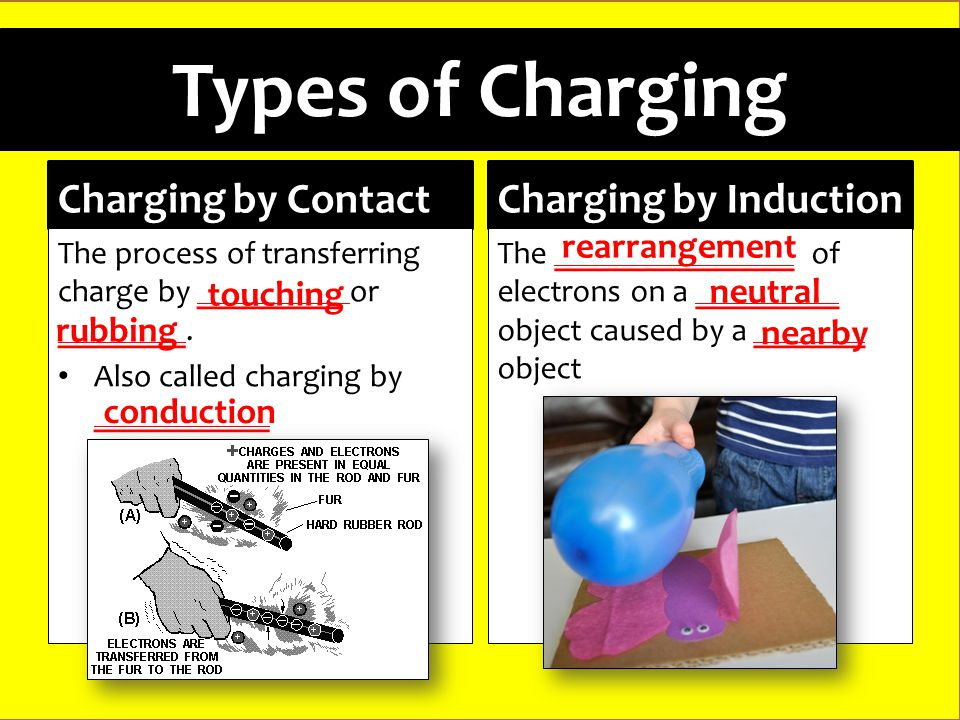 Types of Charging Charging by Contact The process of transferring charge by _________ or ________.