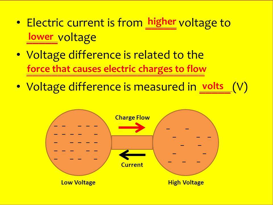Electric current is from _____ voltage to _____voltage Voltage difference is related to the _____________________________ Voltage difference is measured in _____ (V) _ _ _ _ _ _ _ _ _ _ _ _ _ _ _ Charge Flow Current Low VoltageHigh Voltage higher lower force that causes electric charges to flow volts