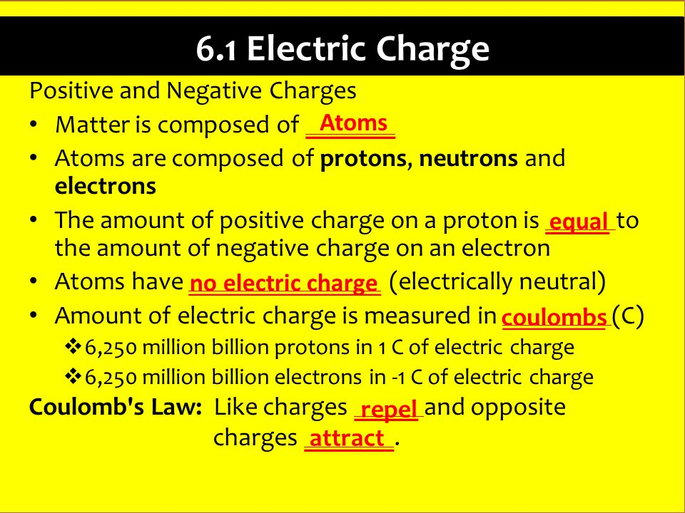 6.1 Electric Charge Positive and Negative Charges Matter is composed of _______ Atoms are composed of protons, neutrons and electrons The amount of positive charge on a proton is _____ to the amount of negative charge on an electron Atoms have _______________ (electrically neutral) Amount of electric charge is measured in ________ (C)  6,250 million billion protons in 1 C of electric charge  6,250 million billion electrons in -1 C of electric charge Coulomb s Law: Like charges _____ and opposite charges _______.