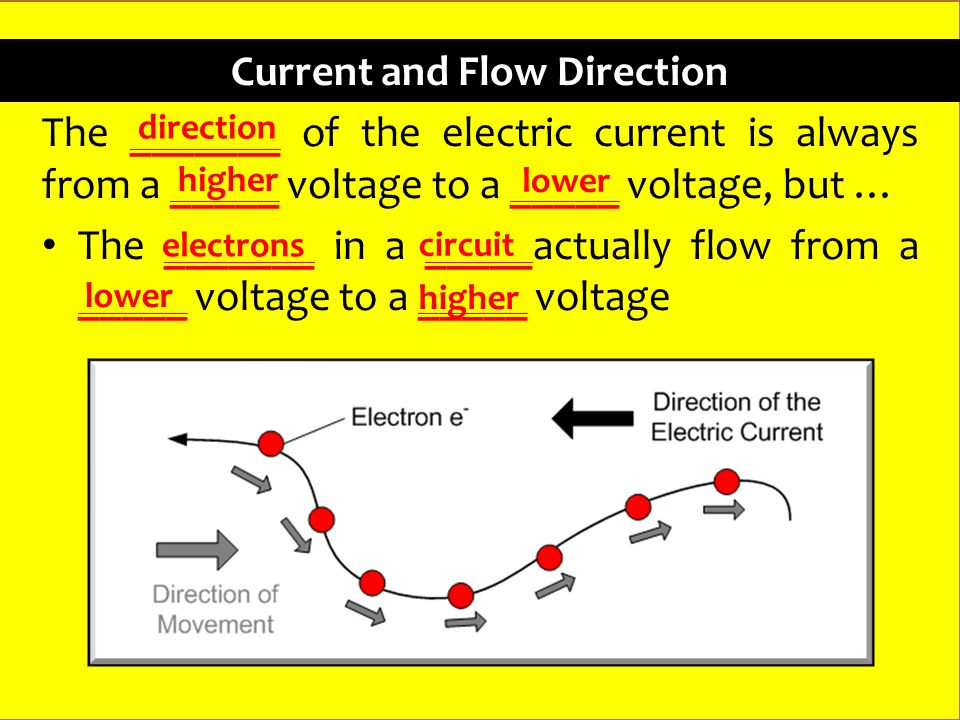 Current and Flow Direction The _______ of the electric current is always from a _____ voltage to a _____ voltage, but … The _______ in a _____actually flow from a _____ voltage to a _____ voltage direction higher lower electrons circuit lower higher