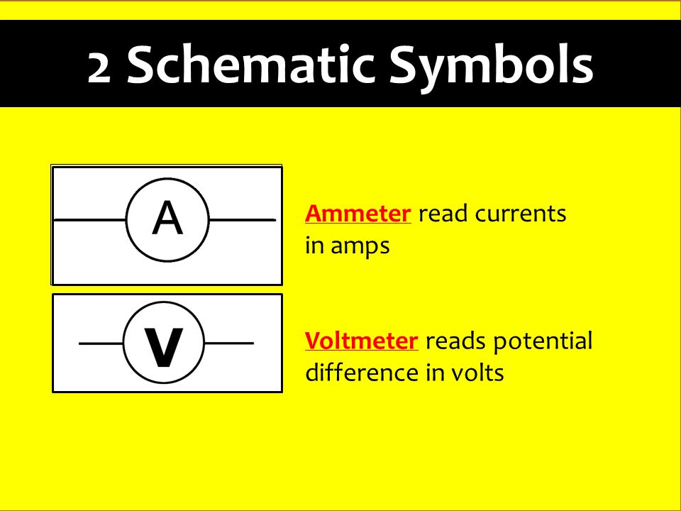 2 Schematic Symbols Ammeter read currents in amps Voltmeter reads potential difference in volts