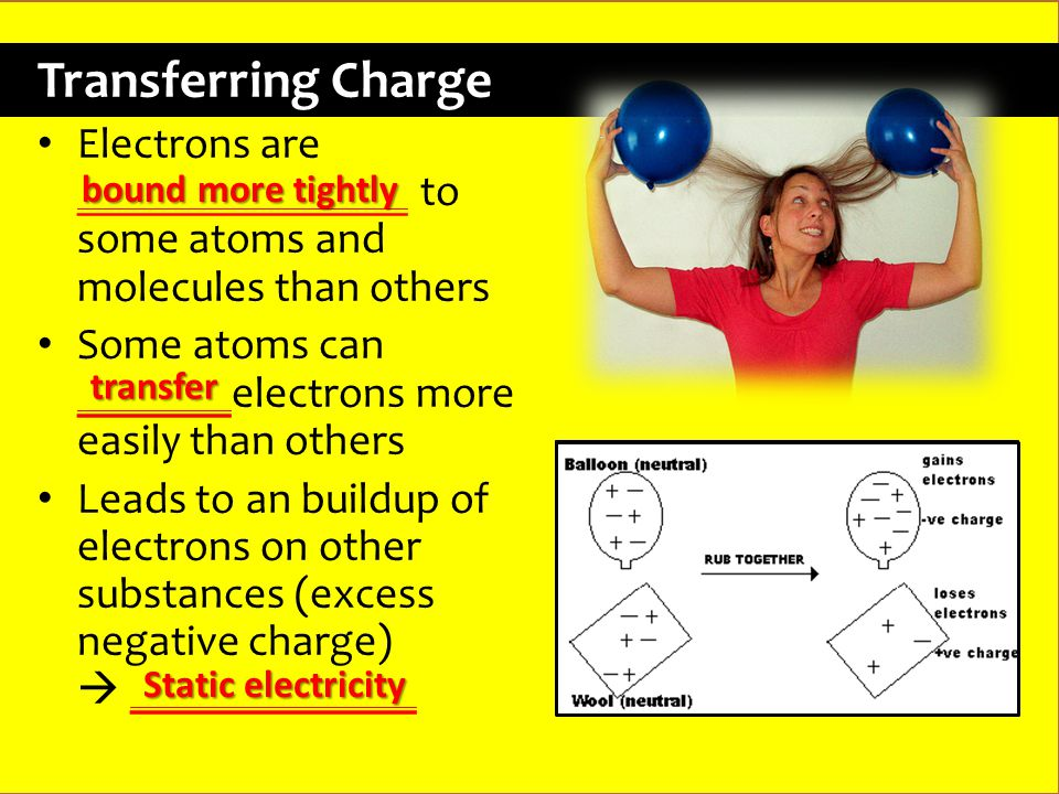 Transferring Charge Electrons are _______________ to some atoms and molecules than others Some atoms can _______electrons more easily than others Leads to an buildup of electrons on other substances (excess negative charge)  _____________ bound more tightly transfer Static electricity