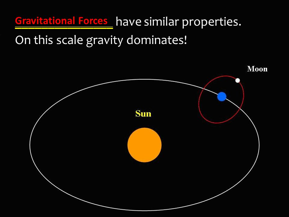 _______________ have similar properties. On this scale gravity dominates! Gravitational Forces