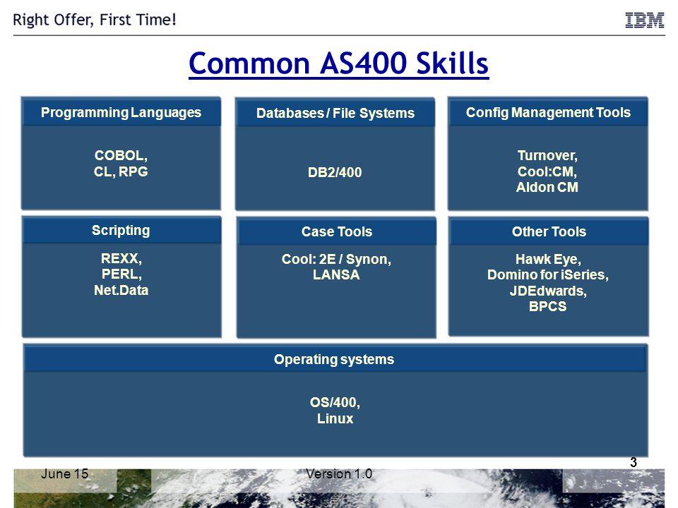As400 Administrator Sample Resume the 25 best sample