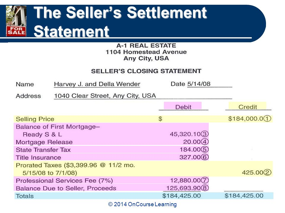 © 2014 OnCourse Learning The Seller's Settlement Statement