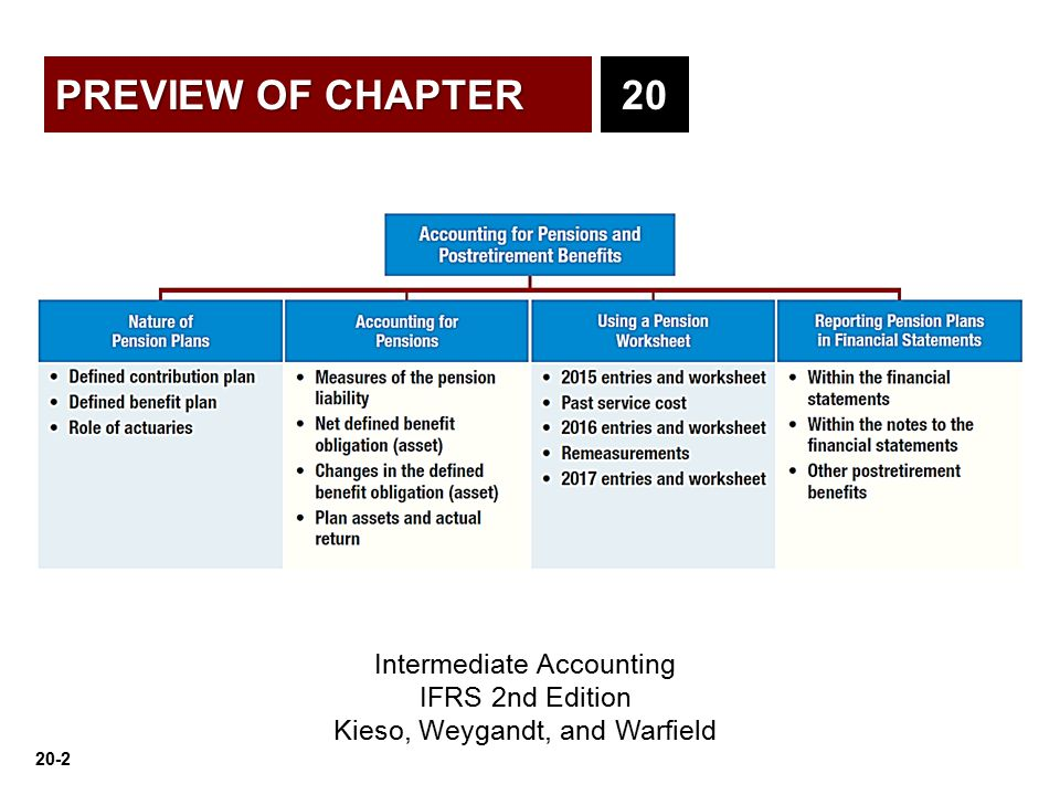 intermediate accounting ifrs edition Chapter 13 current liabilities and contingencies accounting, provided such credit balance is not in effect a negative balance applicable to an asset.