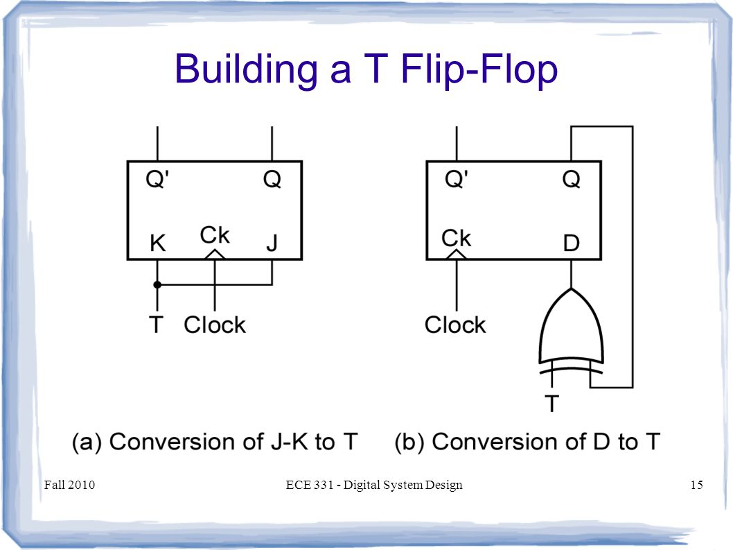 Fall 2010ECE Digital System Design15 Building a T Flip-Flop