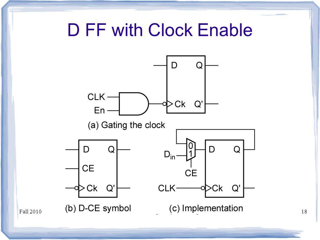 Fall 2010ECE Digital System Design18 D FF with Clock Enable