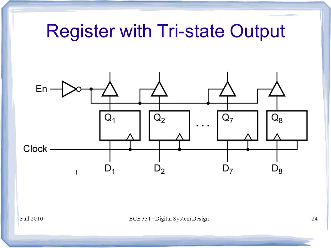 Fall 2010ECE Digital System Design24 Register with Tri-state Output