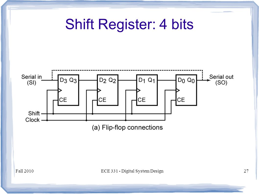 Fall 2010ECE Digital System Design27 Shift Register: 4 bits