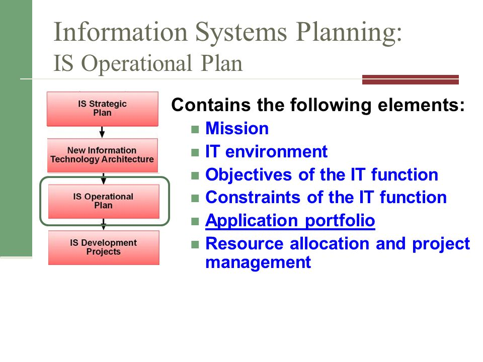 Information Systems Planning: IS Operational Plan Contains the following elements: Mission IT environment Objectives of the IT function Constraints of the IT function Application portfolio Resource allocation and project management