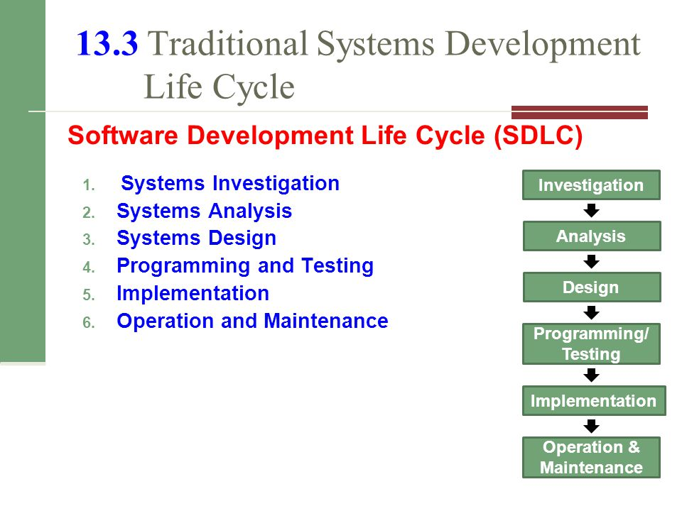 13.3 Traditional Systems Development Life Cycle Software Development Life Cycle (SDLC) 1.