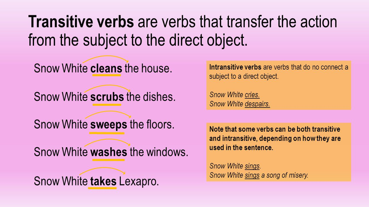 Workbooks transitive and intransitive verbs worksheets : Snow White cleans the house. subject predicate direct object verb ...