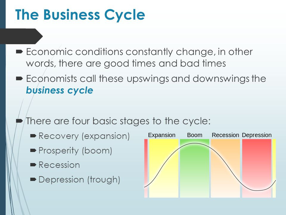 open economy business cycle Title: real business cycles in a small open economy created date: 20160807084144z.
