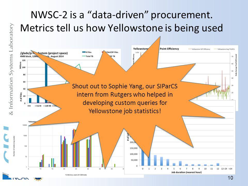 NWSC-2 is a data-driven procurement.