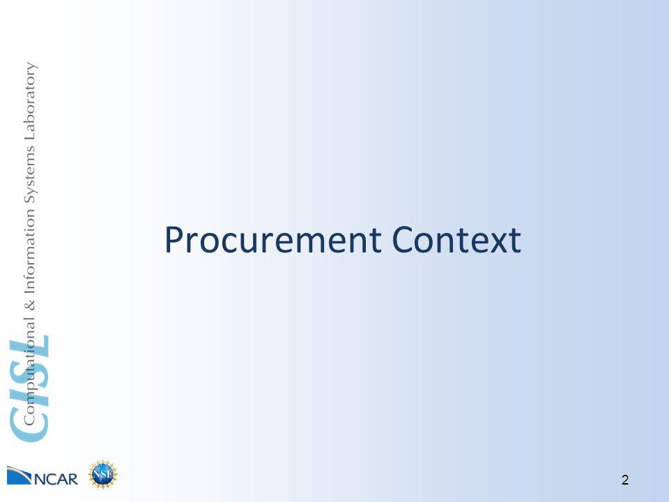 Procurement Context 2