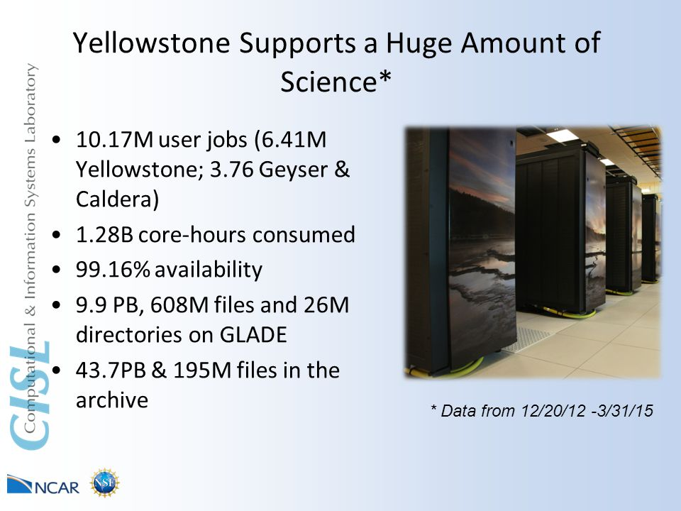Yellowstone Supports a Huge Amount of Science* 10.17M user jobs (6.41M Yellowstone; 3.76 Geyser & Caldera) 1.28B core-hours consumed 99.16% availability 9.9 PB, 608M files and 26M directories on GLADE 43.7PB & 195M files in the archive * Data from 12/20/12 -3/31/15