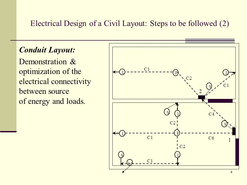 electrical drawing rules  zen diagram, electrical drawing
