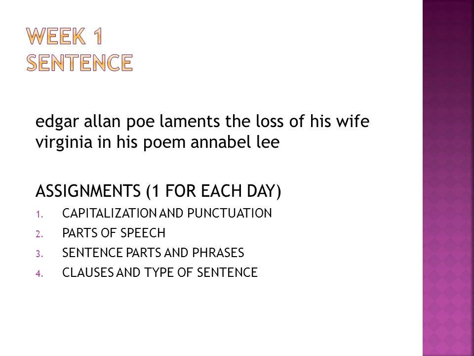 Edgar Allen Poe research paper?