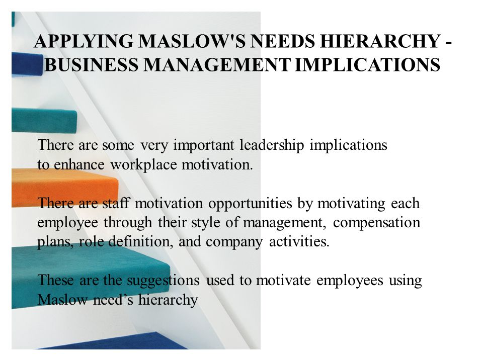APPLYING MASLOW'S NEEDS HIERARCHY - BUSINESS MANAGEMENT IMPLICATIONS There are some very important leadership implications to enhance workplace motiva