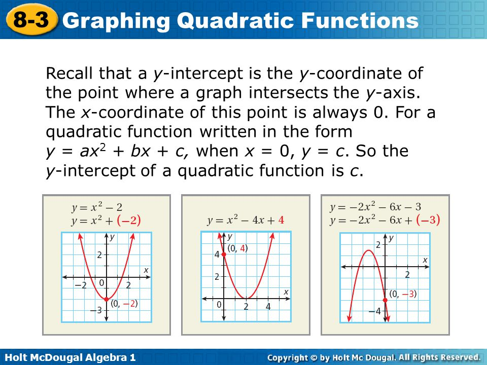 Printables Algebra 1 Graphing Worksheets algebra 1 graphing quadratic functions worksheet answers worksheets for kids