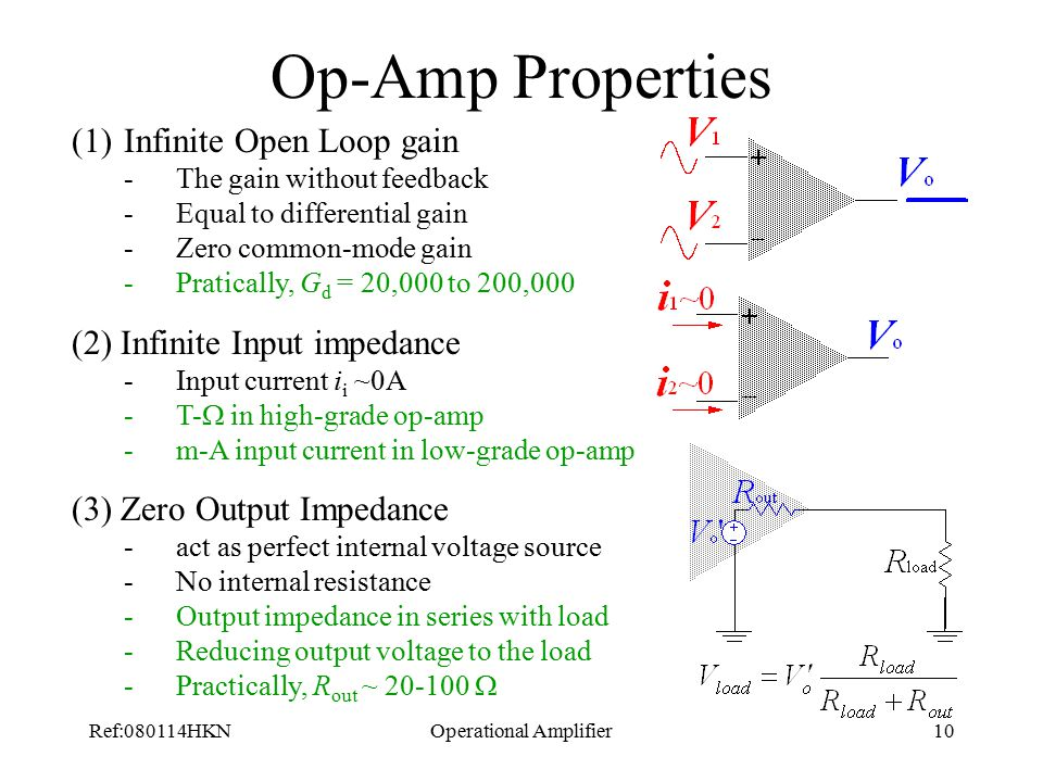 Ref:080114HKNOperational Amplifier10 Op-Amp Properties (1)Infinite Open Loop gain -The gain without feedback -Equal to differential gain -Zero common-mode gain -Pratically, G d = 20,000 to 200,000 (2) Infinite Input impedance -Input current i i ~0A -T-  in high-grade op-amp -m-A input current in low-grade op-amp (3) Zero Output Impedance -act as perfect internal voltage source -No internal resistance -Output impedance in series with load -Reducing output voltage to the load -Practically, R out ~ 