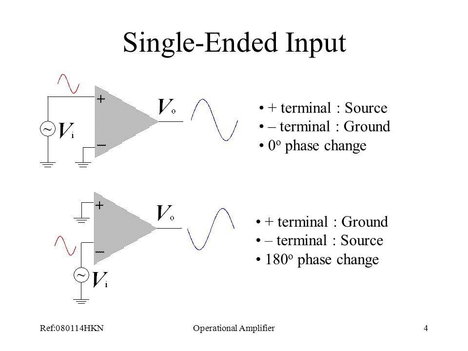 Ref:080114HKNOperational Amplifier4 Single-Ended Input + terminal : Source – terminal : Ground 0 o phase change + terminal : Ground – terminal : Source 180 o phase change