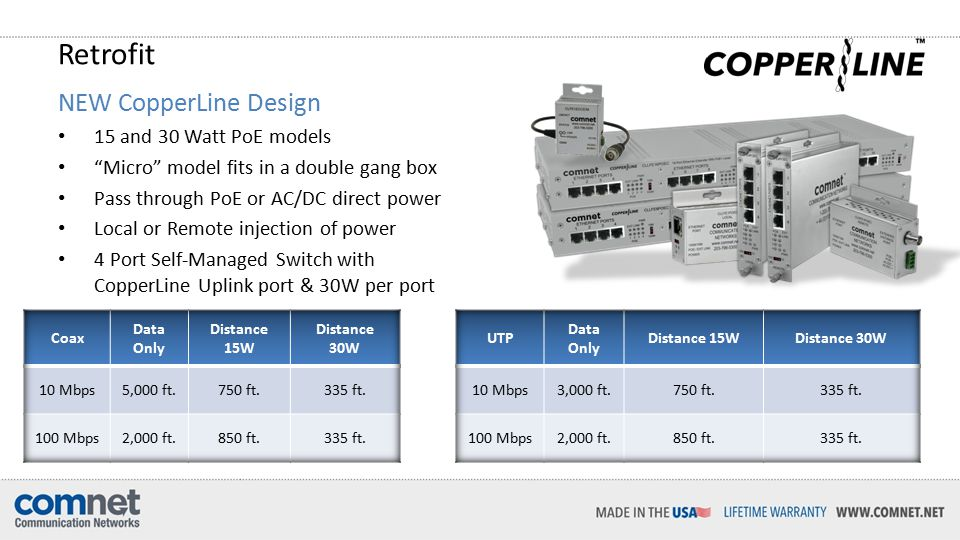 Retrofit NEW CopperLine Design 15 and 30 Watt PoE models Micro model fits in a double gang box Pass through PoE or AC/DC direct power Local or Remote injection of power 4 Port Self-Managed Switch with CopperLine Uplink port & 30W per port