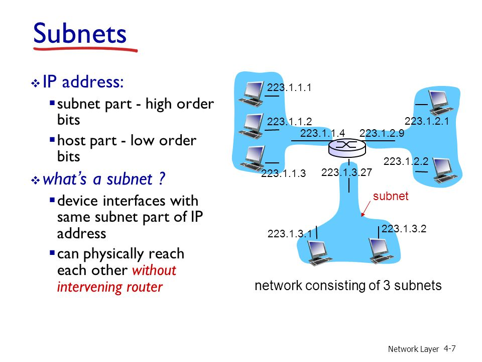 Network Layer 4-7 Subnets  IP address:  subnet part - high order bits  host part - low order bits  what's a subnet .