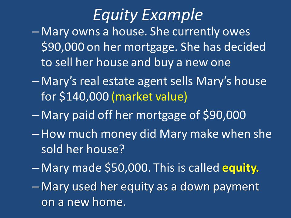 Equity Example – Mary owns a house. She currently owes $90,000 on her mortgage.