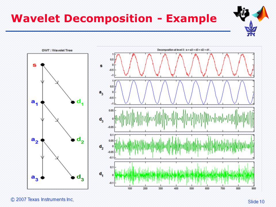 Slide 10 © 2007 Texas Instruments Inc, Wavelet Decomposition - Example