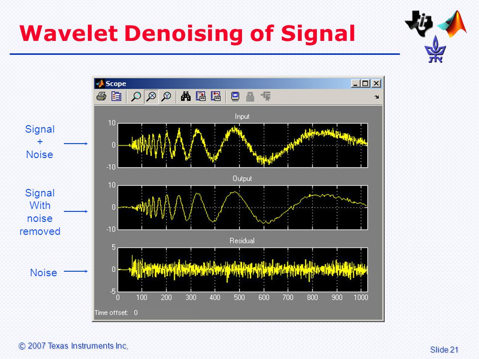 Slide 21 © 2007 Texas Instruments Inc, Wavelet Denoising of Signal Signal + Noise Signal With noise removed Noise