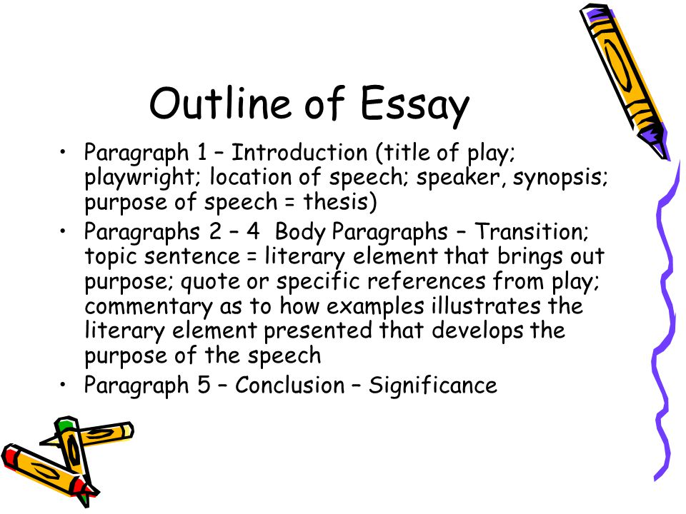 introductions in writing an essay