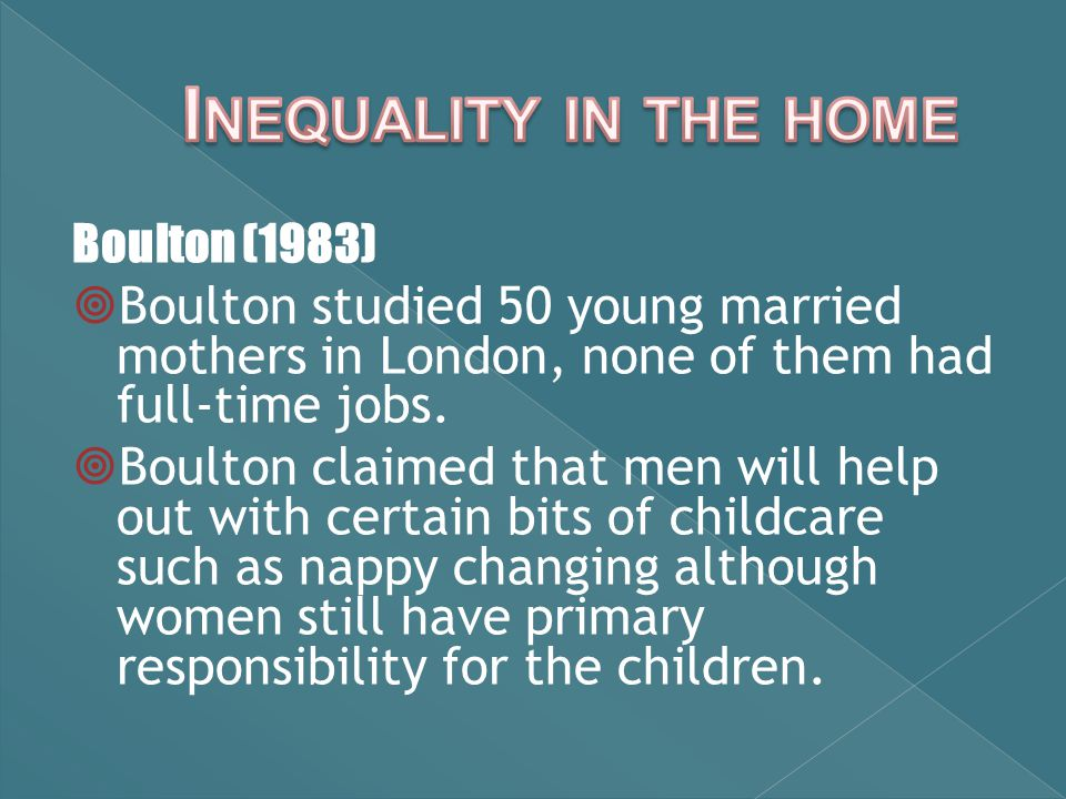 Boulton (1983)  Boulton studied 50 young married mothers in London, none of them had full-time jobs.