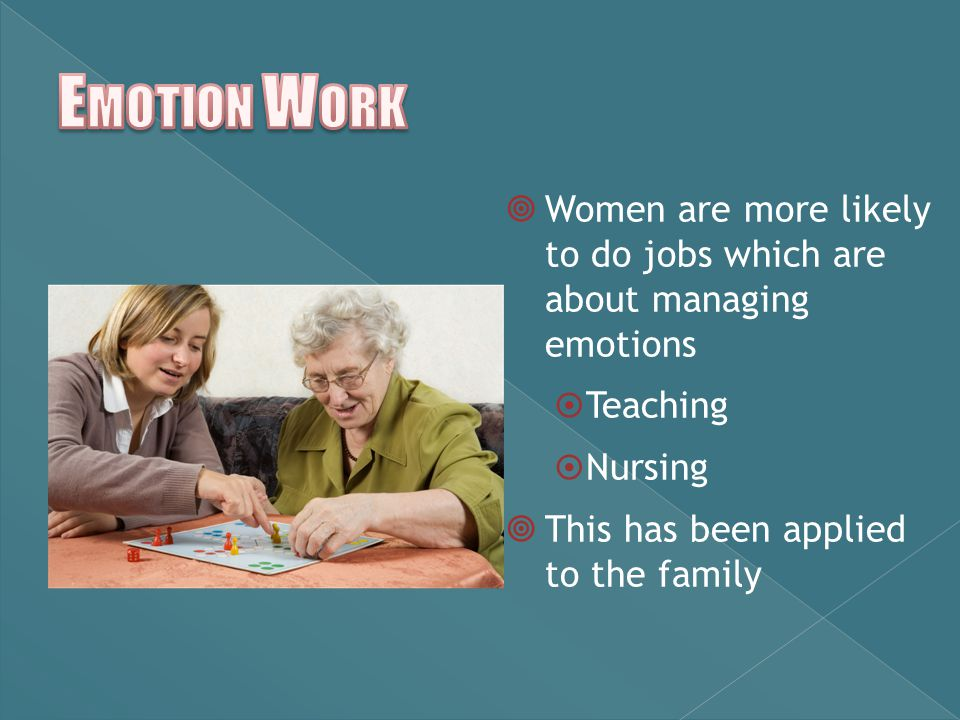  Women are more likely to do jobs which are about managing emotions  Teaching  Nursing  This has been applied to the family