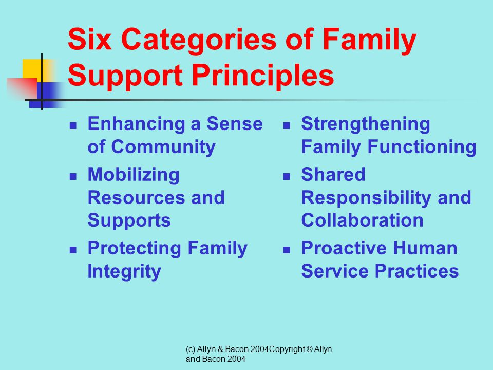 (c) Allyn & Bacon 2004Copyright © Allyn and Bacon 2004 Definition of Family Support Family support is an intervention model that provides services for the entire family of a child who has a disability.