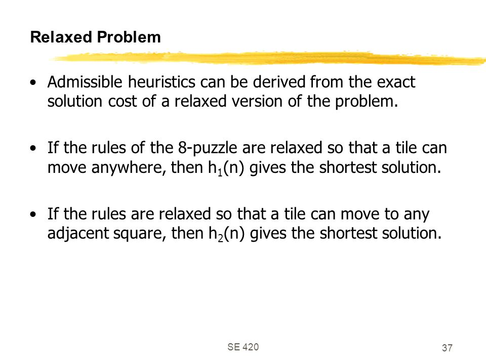 SE Relaxed Problem Admissible heuristics can be derived from the exact solution cost of a relaxed version of the problem.