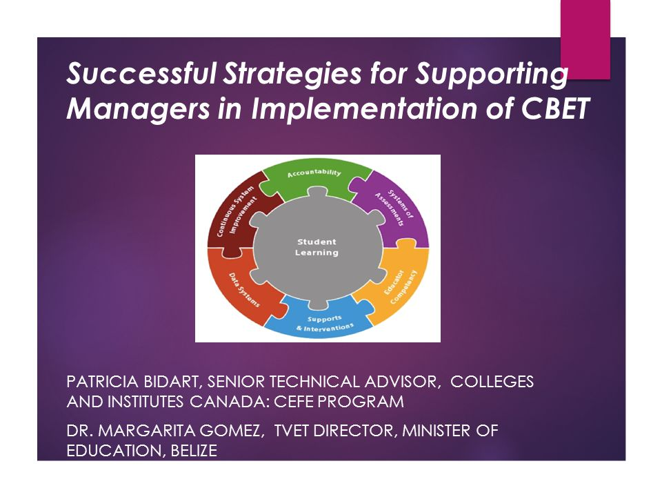 Successful Strategies for Supporting Managers in Implementation of CBET PATRICIA BIDART, SENIOR TECHNICAL ADVISOR, COLLEGES AND INSTITUTES CANADA: CEFE PROGRAM DR.