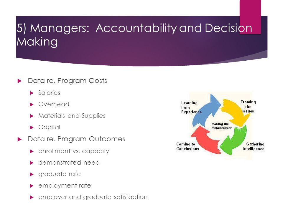 5) Managers: Accountability and Decision Making  Data re.