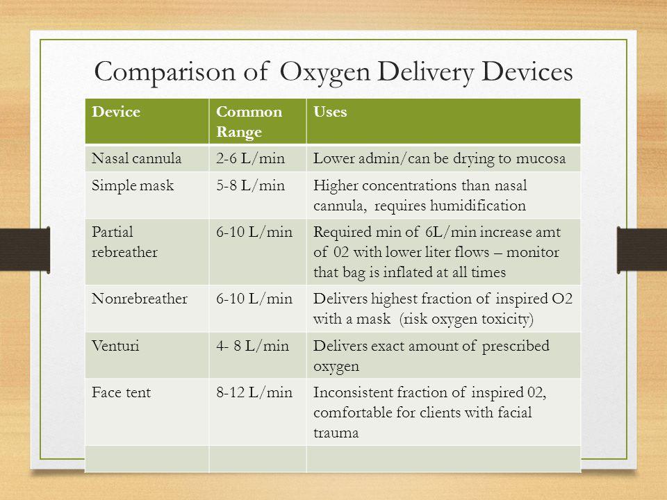 low blood glucose benicar