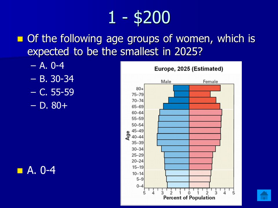 1 - $100 In 2025, the largest percentage of men in Europe will be between the ages of In 2025, the largest percentage of men in Europe will be between the ages of – –A.